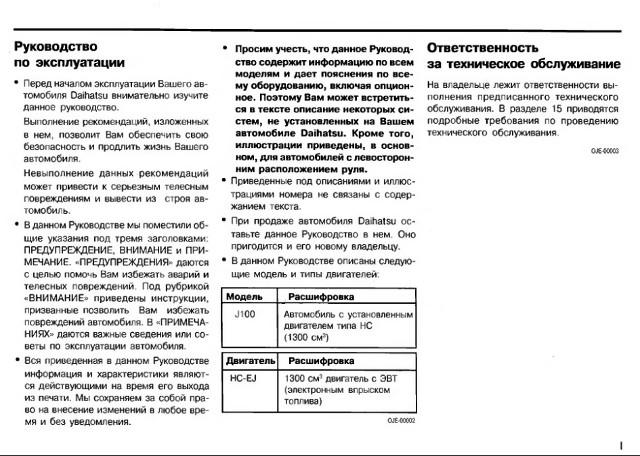 Е Руководство Каталоги По Ремонту Daihatsu Yrv