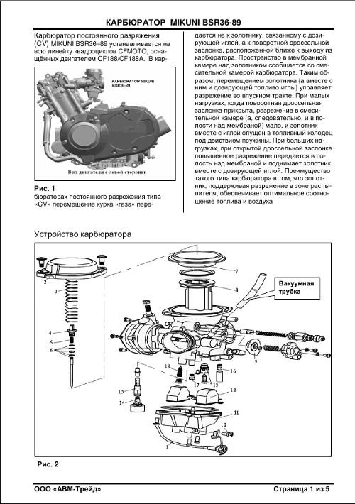 схема с описанием карбюратора на cf500 фото карбюратора