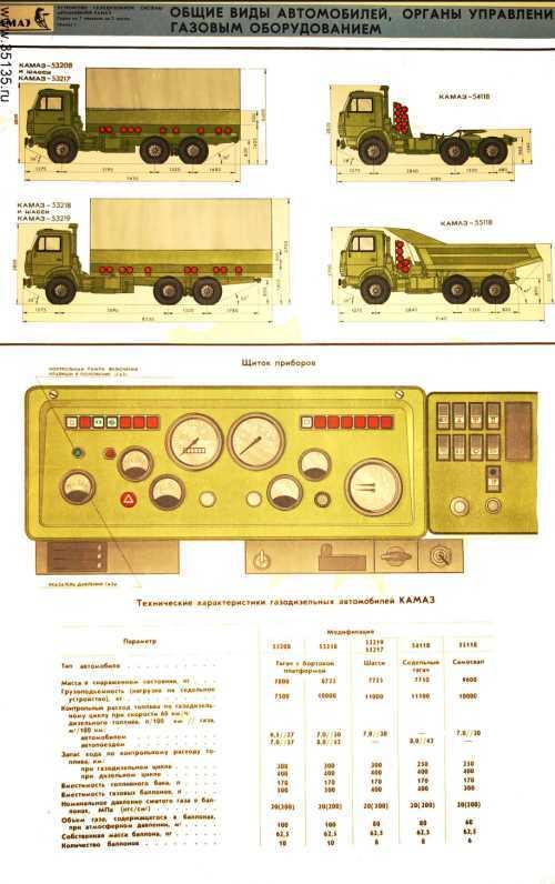 инструкция по эксплуатации камаз-4350 - фото 4