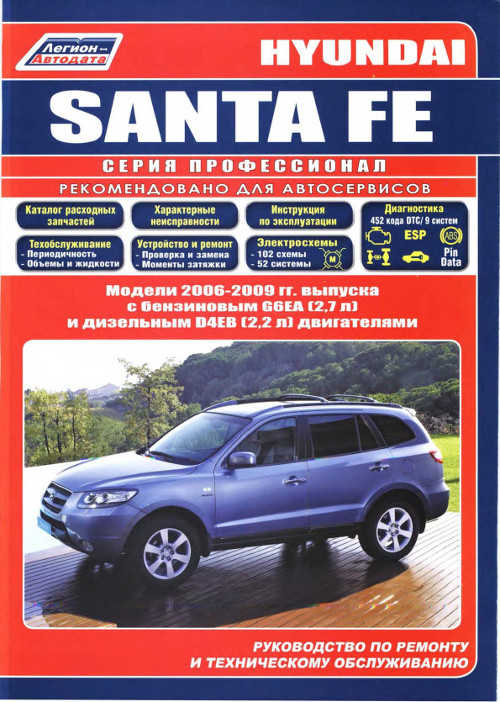 Hyundai santa fe classic инструкция