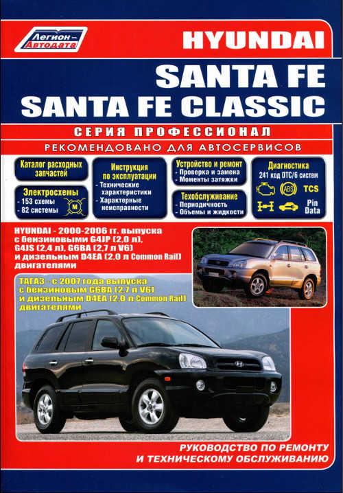 Инструкция по эксплуатации автомобиля хендай санта фе 2008