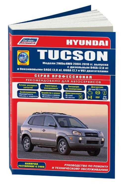 Hyundai Tucson 2008 руководство по эксплуатации - фото 10