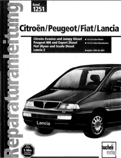Elearn Fiat Croma