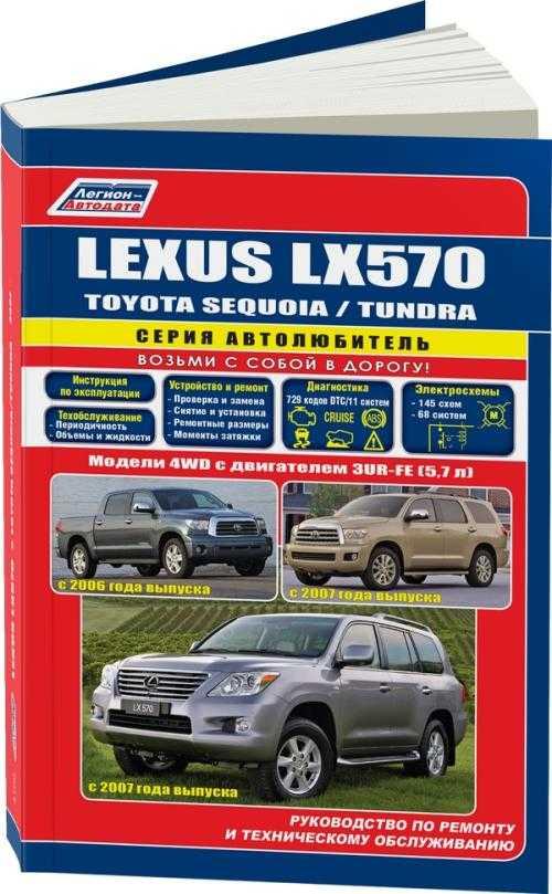 Скачать инструкция по эксплуатации lexus lx 570