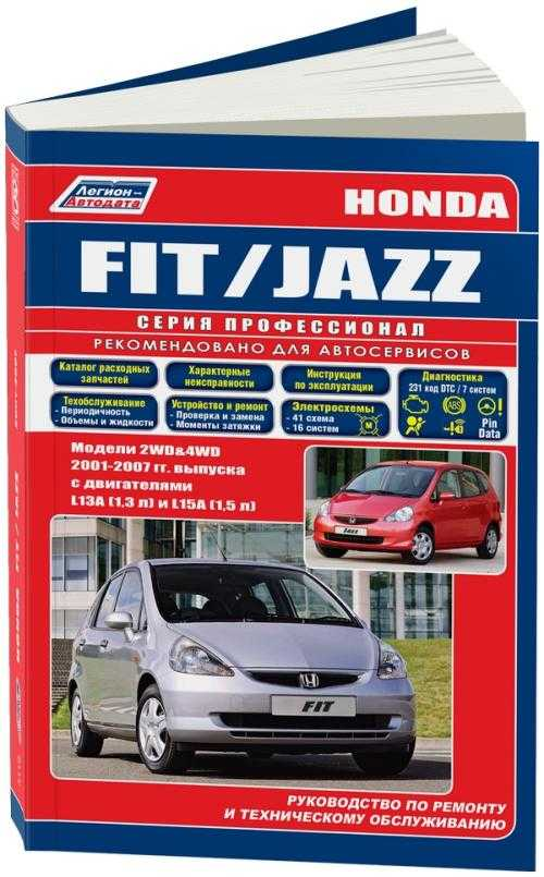 Руководство по эксплуатации хонда фит 2010