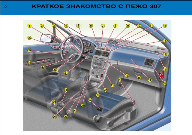 скачать бесплатно инструкцию по эксплуатации автомобиля